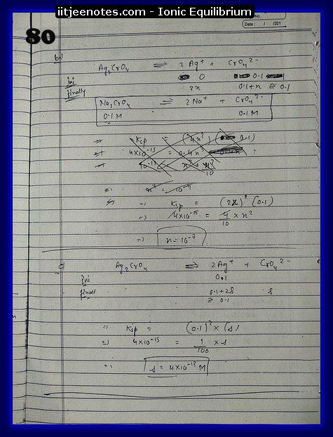 Ionic Equilibrium images15