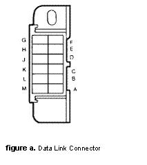 1991 Cadillac Deville Key Fob Remote Programming