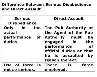 difference between serious disobedience and direct assault