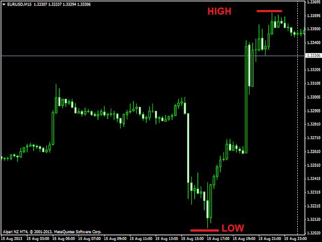 Sistema-trading-daily-95