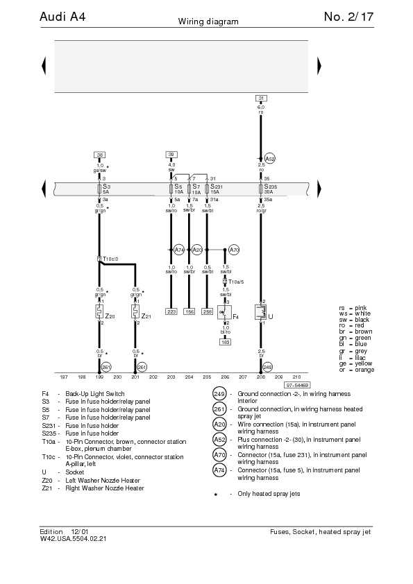 99 audi wiring diagram the audi a4 complete wiring diagrams | schematic wiring ...