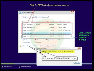 """Seçilen disk GPT bölümü stilinde"""" Hatası"""