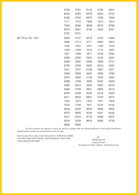 Kerala Lottery Result 09-08-2018 Karunya Plus Lottery Results KN-225 Official PDF keralalotteriesresults.in-page-002