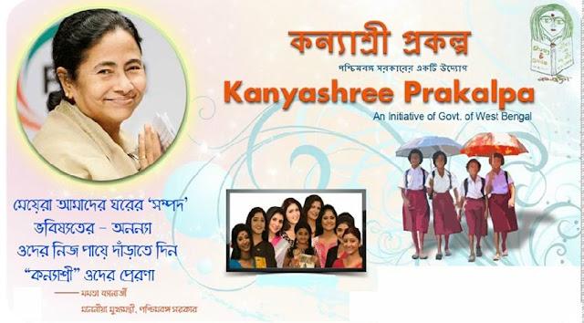 Kanyashree Prakalpa for class 12