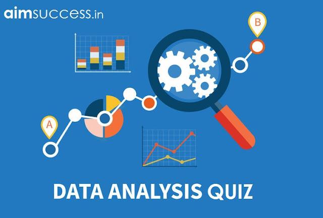 Data Analysis MCQ