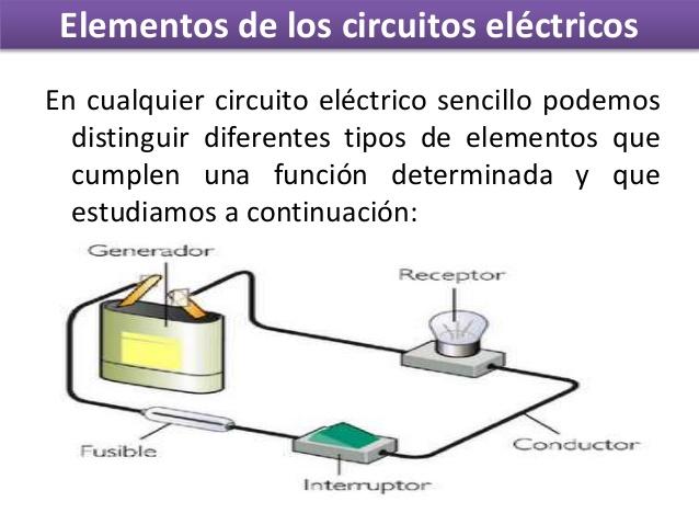Circuito Electrico Basico : TecnologÍa e informÁtica de octavo corriente electrica