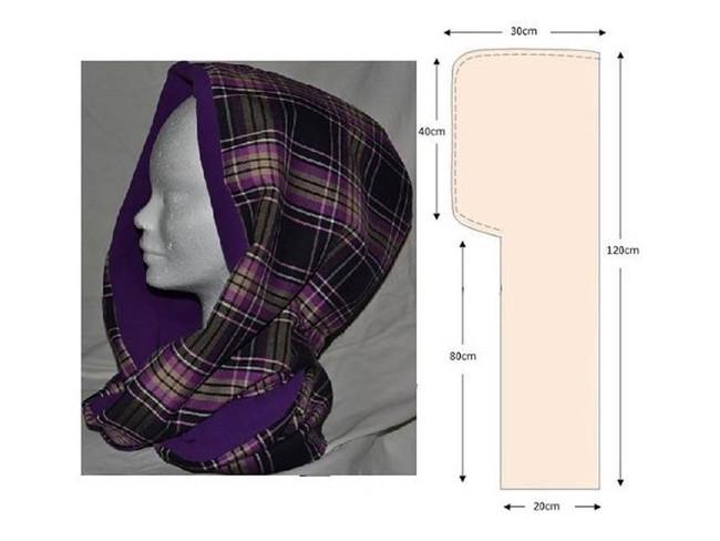 Plusieurs modèles d écharpes et snood qui peuvent vous aider à créer vos  patrons coutures. 0a5c9e27601b