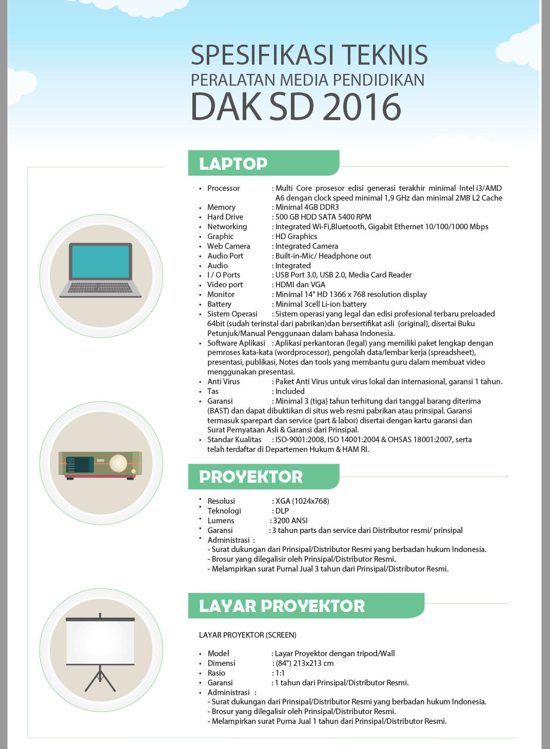 Brosur SIDIA - DAK SD 2016