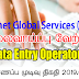 Vacancy in Micronet Global Services (Pvt) Ltd  Post Of - Data Entry Operators