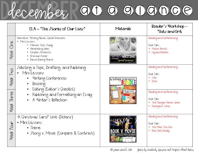 December Plans At-a-Glance