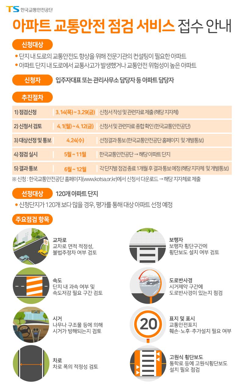 한국교통안전공단, 전국 120개 아파트 단지 대상 무료 교통안전 점검 서비스 시행