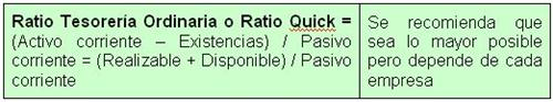 Ratio-Tesoreria-ordinaria-o-ratio-quick
