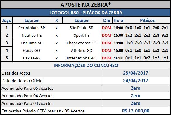 LOTOGOL 880 - PALPITES / PITÁCOS DA ZEBRA