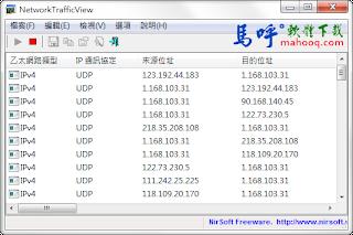 免費網路流量監控程式 NetworkTrafficView Portable 中文版免安裝 下載