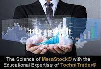 https://technitrader.com/partners/metastock/
