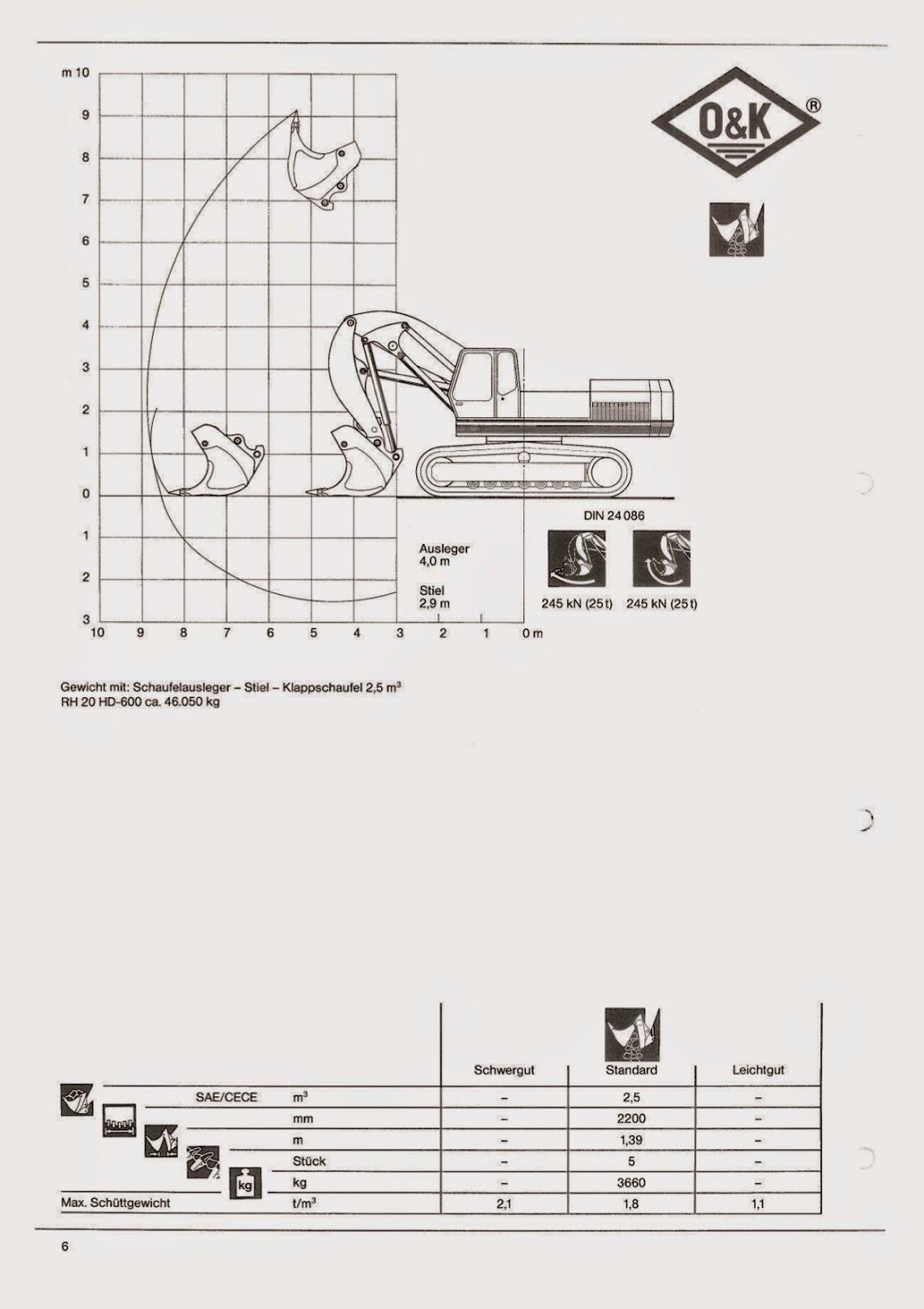 RS-O&K Baumaschinen: O&K RH20