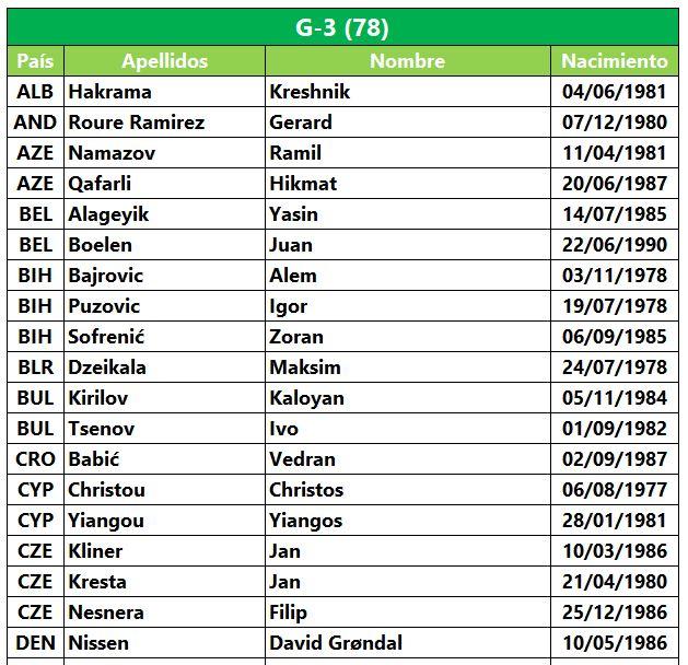 arbitros-futbol-FUTSAL-UEFA5