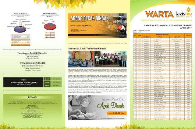 Laporan Keuangan Lazismu Jember bln April 2017