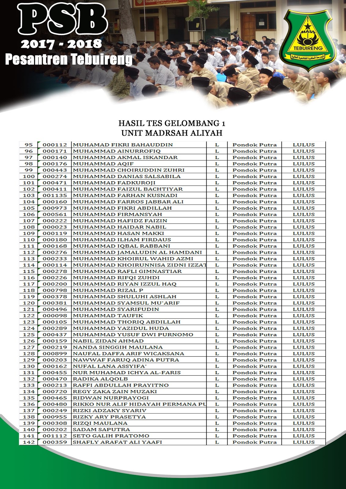 Madrasah Aliyah Putra 3