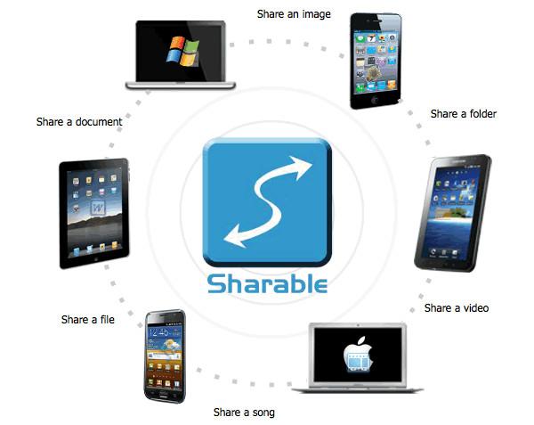 مشاركة الملفات مع الأجهزة المتصلة بنفس الويفي بأقصى سرعة
