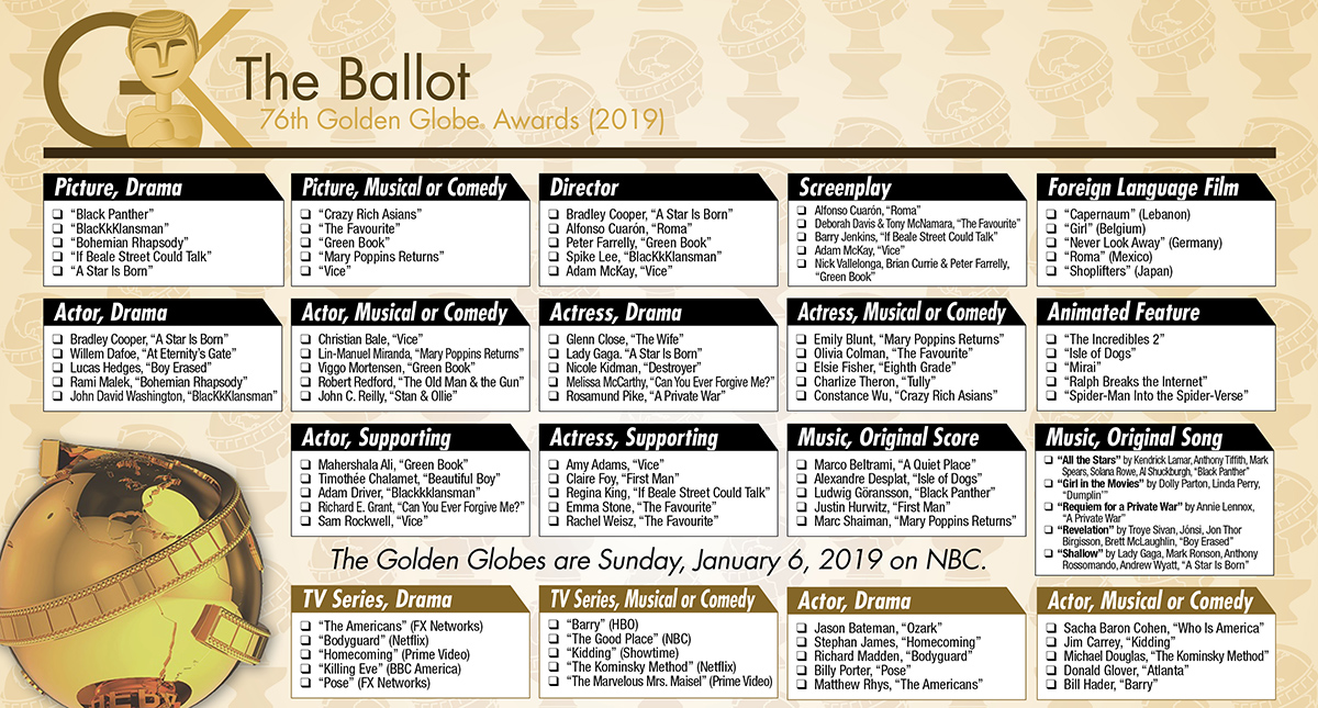 photograph relating to Golden Globe Ballots Printable named 2019 Golden Entire world Awards printable ballot The Gold Knight