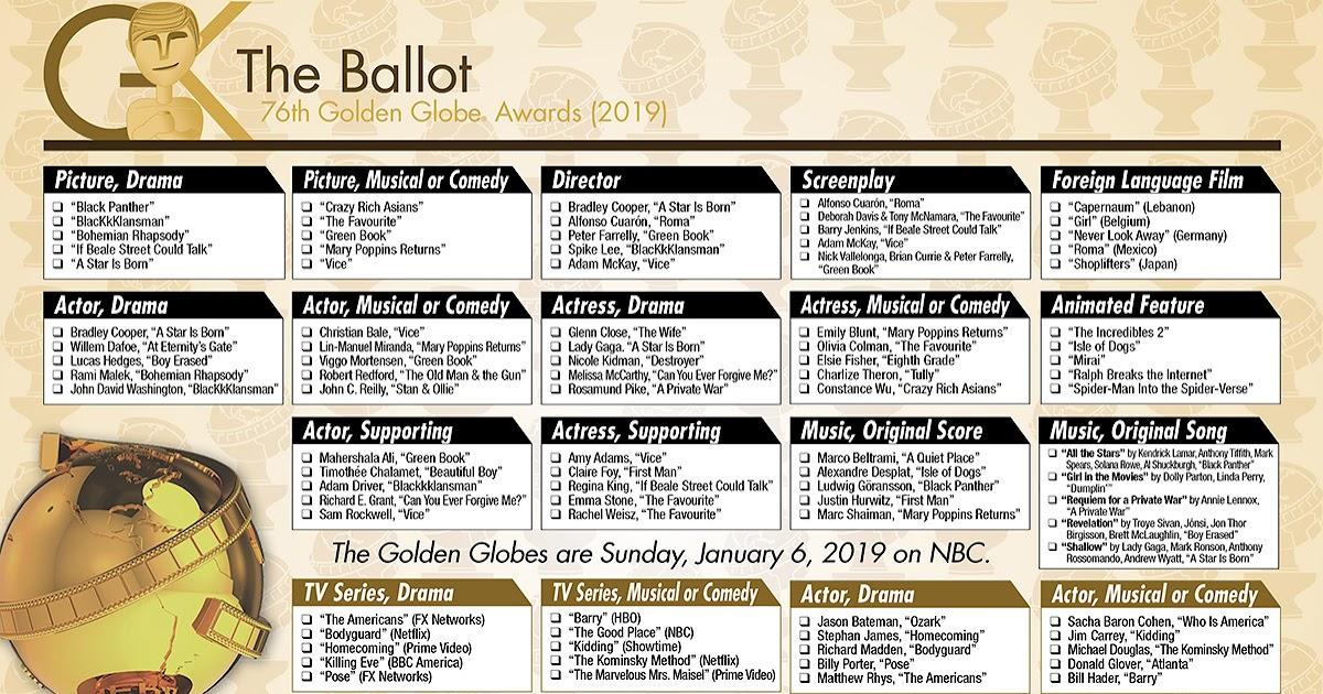 2019 Golden Globe Awards Printable Ballot The Gold