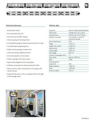 Stadler IK, broszura producenta, dane techniczne