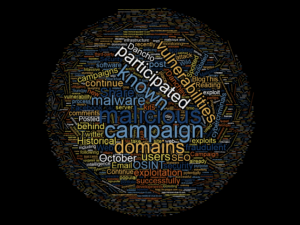 Dancho Danchev's Blog - Tag Cloud