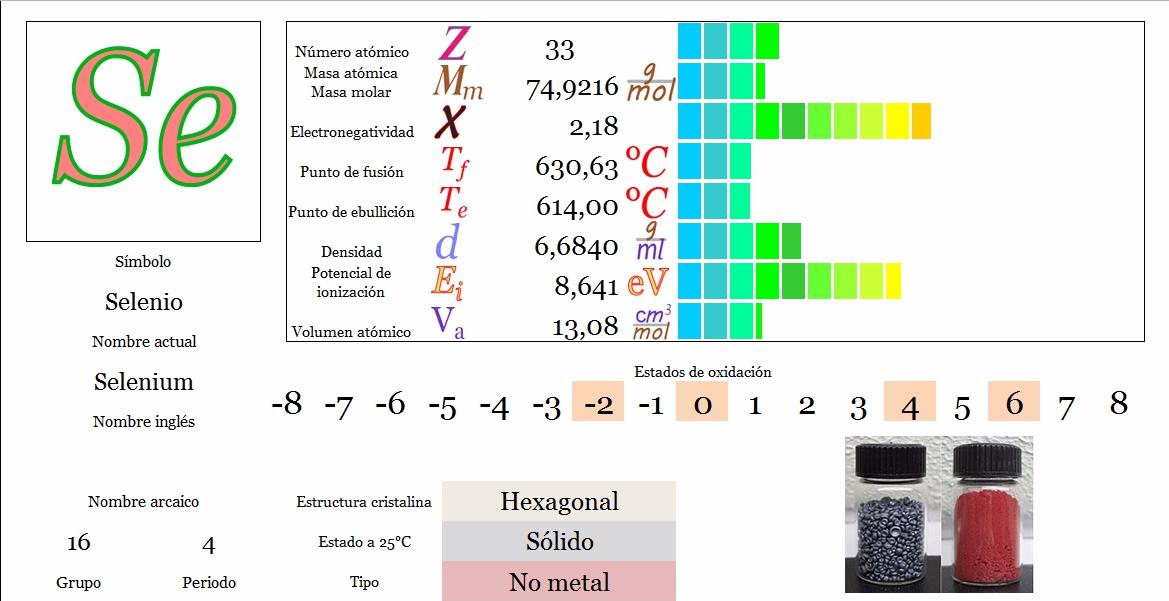 Ciencias de joseleg propiedades peridicas del selenio tabla peridica principal siguiente urtaz Image collections