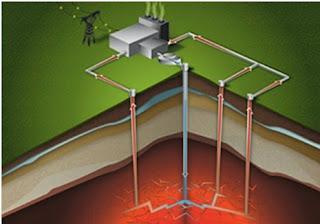 Energia Geotérmica – A energia do Centro da Terra