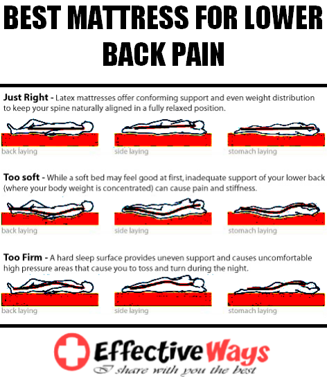 Effective Ways Best Mattress For Lower Back Pain