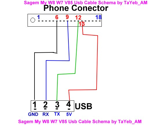 Usb Cord Wiring Diagram Electrical Circuit Electrical Wiring Diagram