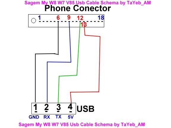 All About Mobiles Sagem Myw8 Charging Pins