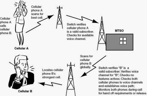Fuel Cell Panel Car Vent Phone Mount Cell Wiring Diagram