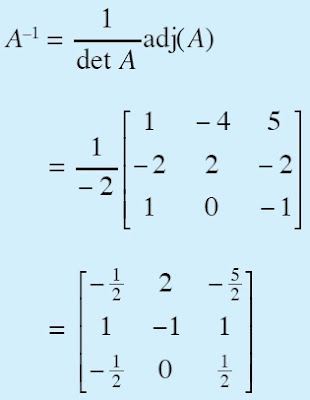 Invers matriks persegi berordo 3 × 3