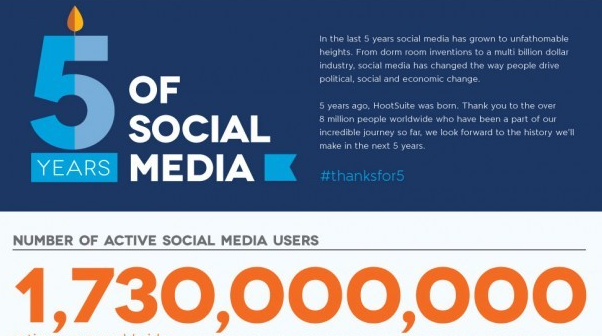 5 Years Of Social Media (2008-2013) [Infographic]
