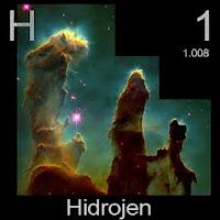 Hidrojen elementi üzerinde hidrojenin simgesi, atom numarası ve atom ağırlığı.