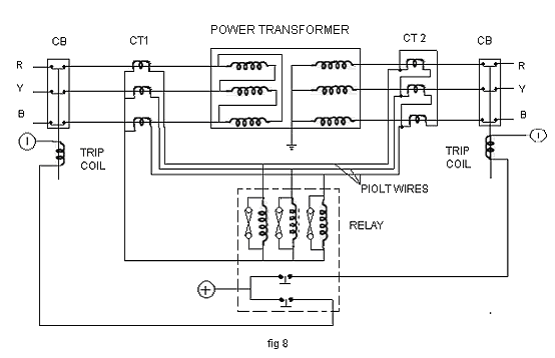 electrical engineering and projects: differential ... current transformer wiring diagram
