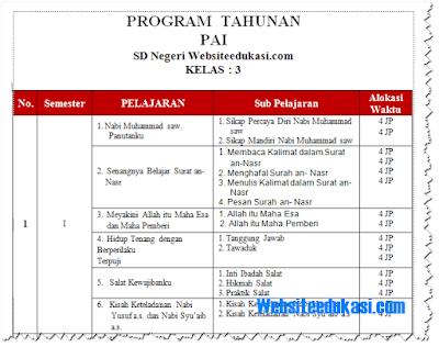 Prota PAI Kelas 3 SD/MI Kurikulum 2013 Revisi 2018