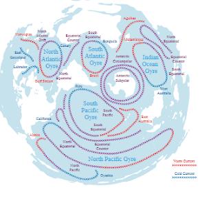 pergerakan arus laut dunia
