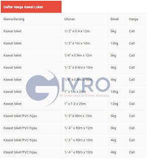 Daftar Harga Kawat Loket