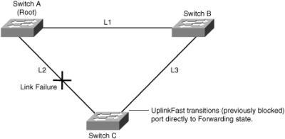 Cisco Telepresence: 2011
