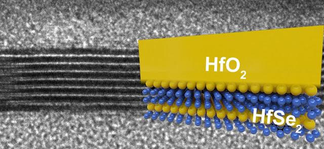 Đã chế tạo được bán dẫn siêu mỏng từ silicon, kéo dài định luật Moore