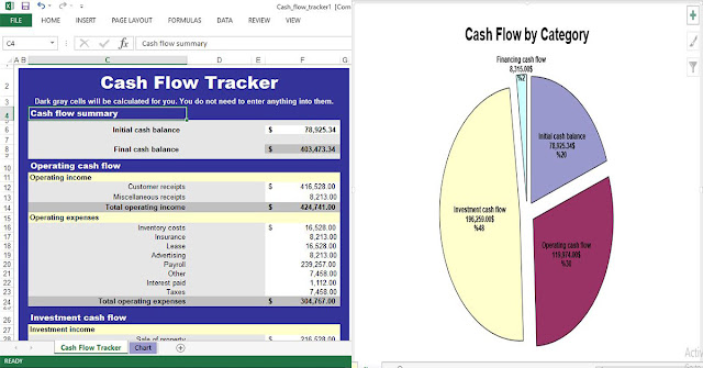 cash flow tracker template with chart engineering management