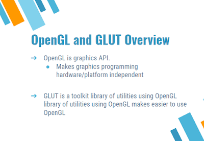 gl programming opengl and glut overview