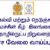 Sri Lanka Institute of Advanced Technological Education (SLIATE) - VACANCIES