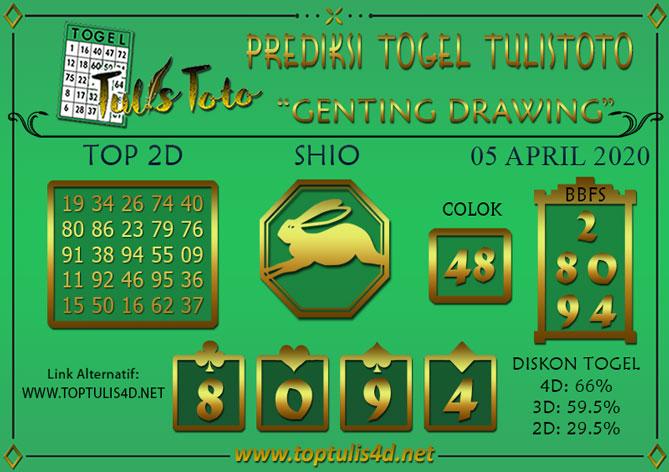 Prediksi Togel GENTING DRAWING TULISTOTO 05 APRIL 2020