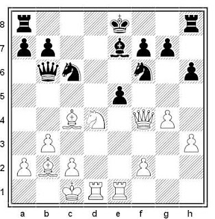 Posición de la partida de ajedrez Siklos - Villup (Correspondencia, 1973-75)