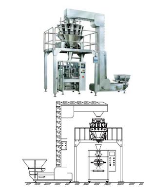 MULTIHEAD WEIGHER - BAGGING MACHINE