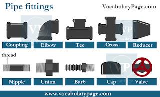 Pipe vocabulary